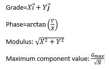 vector-grades